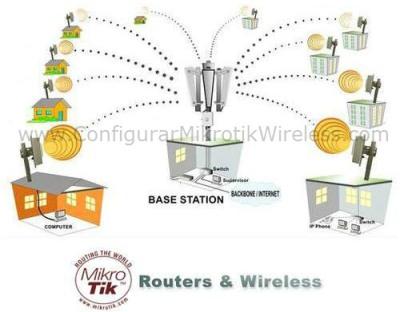 Que-es-Mikrotik-RouterOS-y-para-que-sirve-3