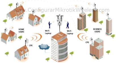 Que-es-Mikrotik-RouterOS-y-para-que-sirve-4